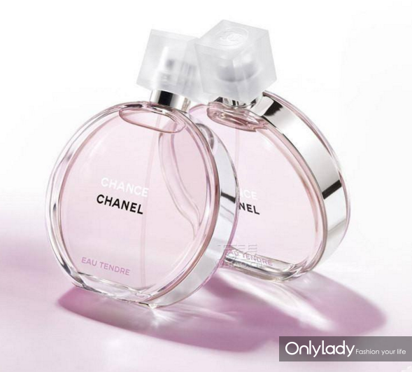 Chanel香水适合自己吗?香奈儿香水好不好用?