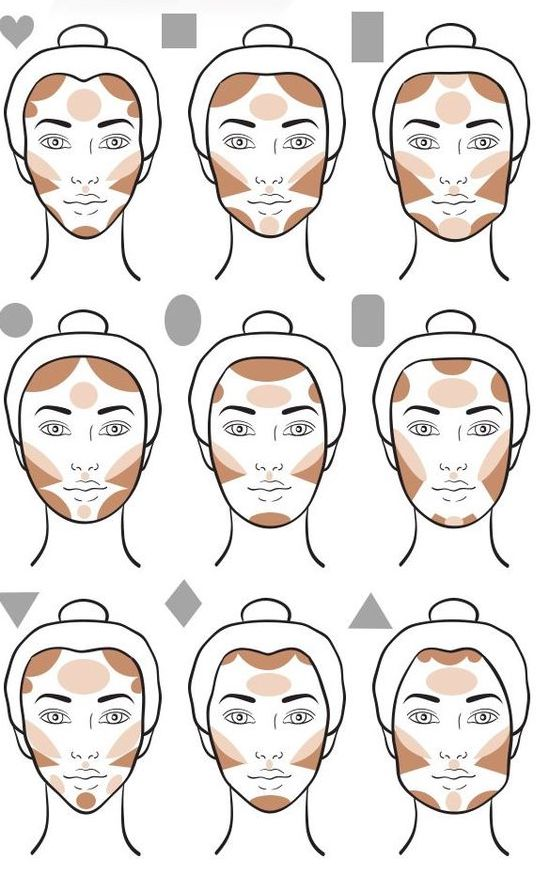不同脸型修容方法的副本