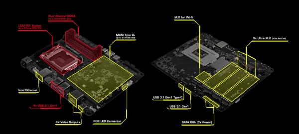 华擎推最强STX迷你机:八代酷睿+GTX1080/RX580