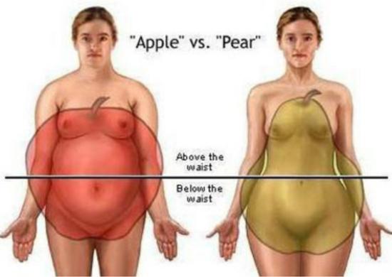 健康女人月一款风靡日本的瘦身产品席卷国内