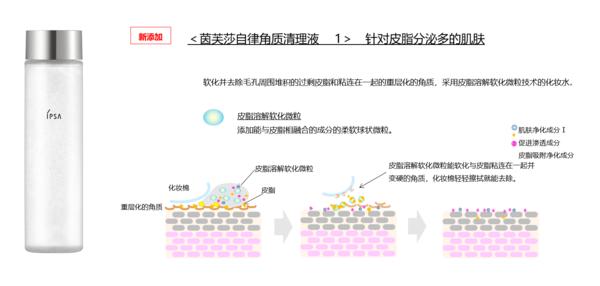 【IPSA茵芙莎】自律角质清理液2
