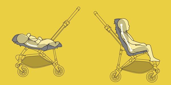 儿童推车安心首选——Bugaboo Bee5紧凑舒适,无微不至