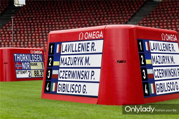 Sport Specific Scoreboard 3