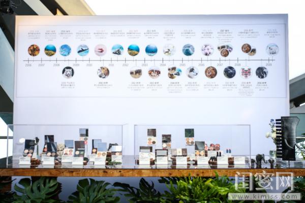 【新闻稿】香缇卡中国内地首次品牌新品发布会 暨全新钻石级护肤系列与2019春季彩妆系列全新上市1069